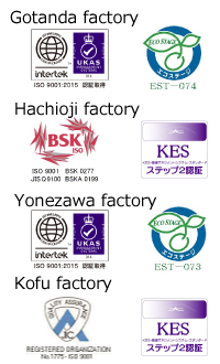 ISO cetificate of our factories